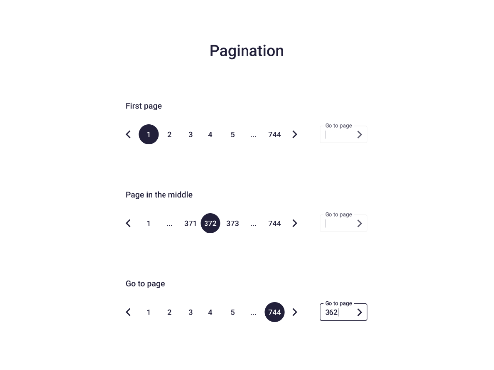Figma #DailyUI #085 Pagination by Seva on Dribbble