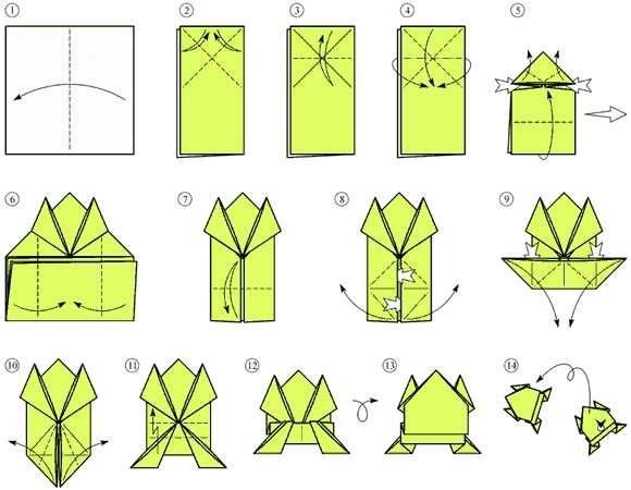 tutorial origami frog