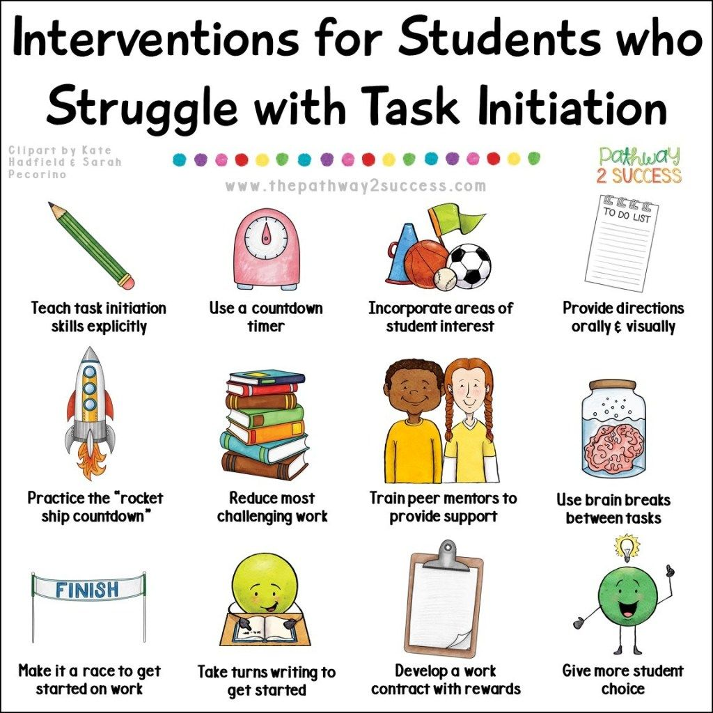 Interventions For Executive Functioning Challenges Task