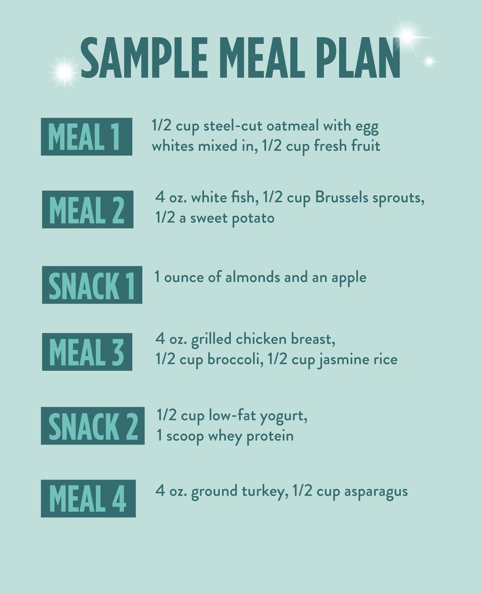 model diet plan female