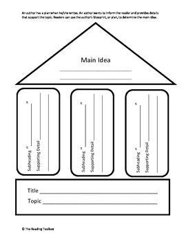 Main Idea House Graphic Organizer Main Idea Graphic Organizers Digital Learning Classroom