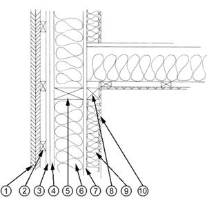 Holzlamellenfassade Konstruktion holzrahmenbau konstruktion und dämmung holzfassade