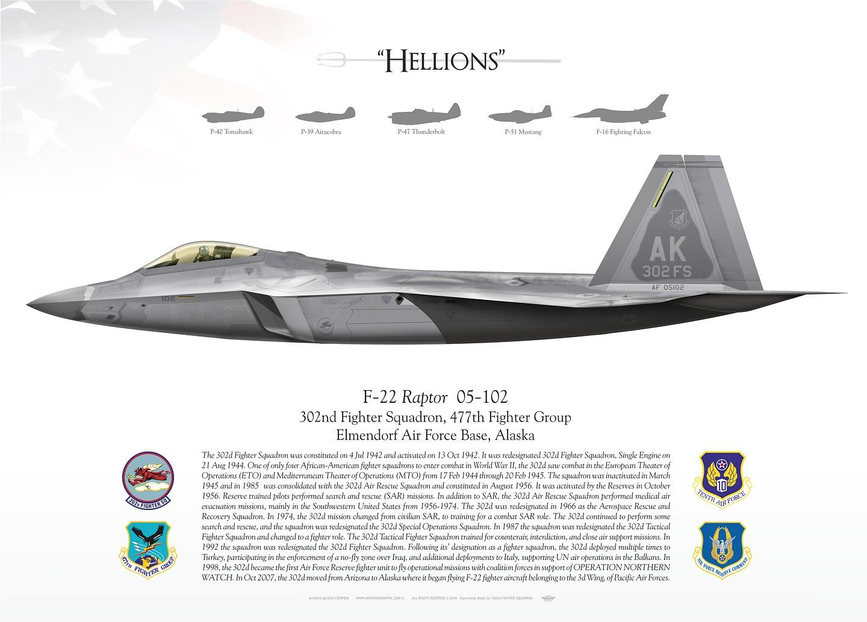 All Types f 22 raptor specs : Reconnaissance Airborne Pod Tornado (RAPTOR) pod. | Jet Attack ...