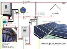 Elektric Schema Diy Powerwall Powerwall Roof Solar Panel Floor Plans