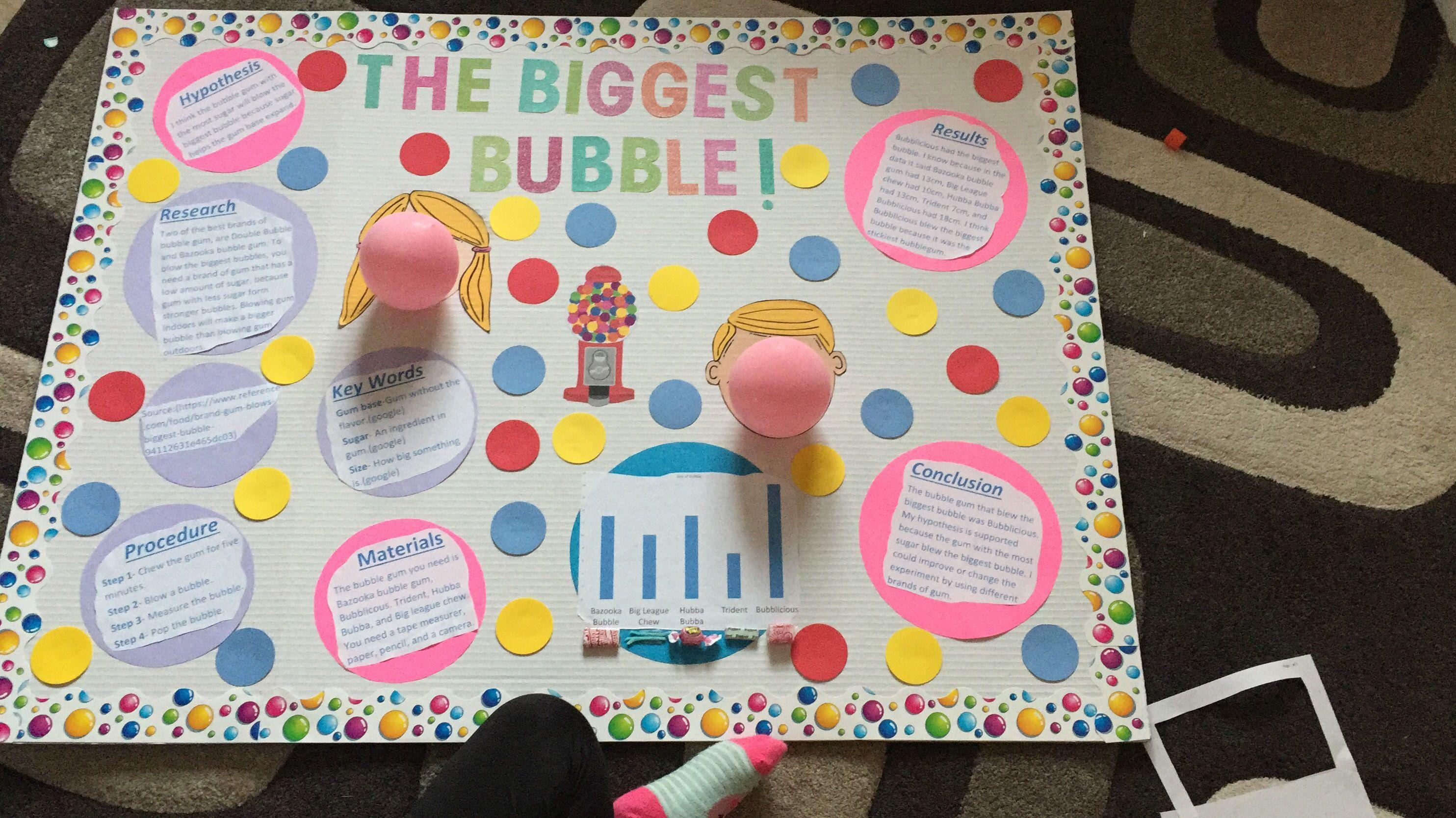 Bubble Gum Experiment Science Fair Projects Boards Science Fair Projects Summer Science Experiments [ 1668 x 2968 Pixel ]