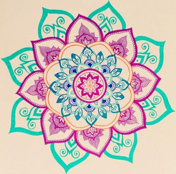 1001 ideas de dibujar mandalas f ciles e interesantes diy mandala mandala art mandala drawing - Mandala facile ...