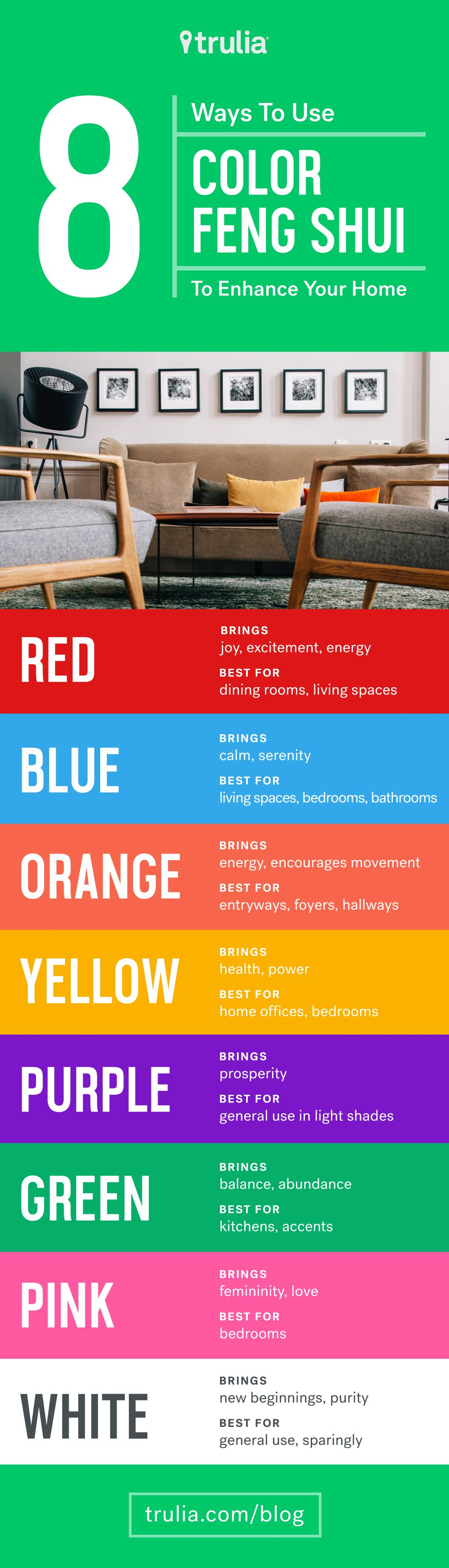 Feng Shui Farben Im Schlafzimmer 8 Reasons To Use Color Feng Shui To Enhance Your Home – Life At Home – Trulia Blog | Feng Shui, Feng Shui Schlafzimmer, Feng Shui Farben