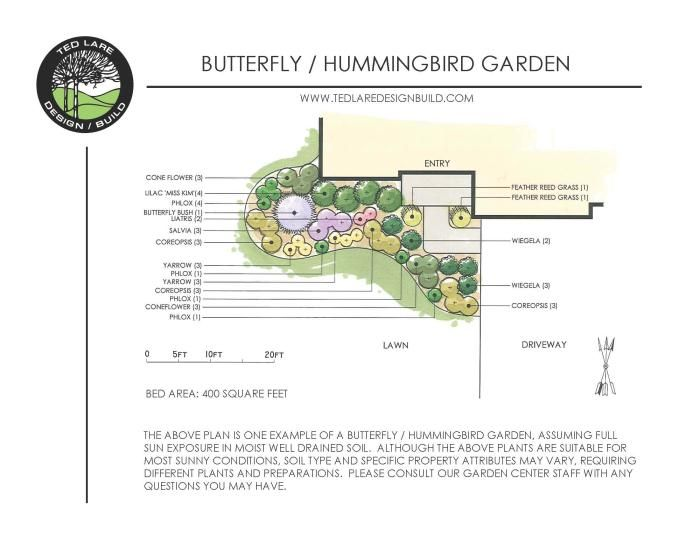 Incroyable Beautiful Butterfly Garden Plans