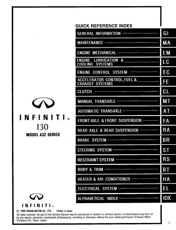 Infiniti I30 Model A32 Series 1997 Service Manual