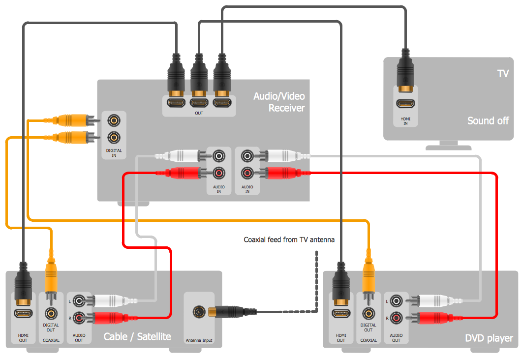 hook up diagram — home entertainment system | audio | hifi ... home entertainment system wiring diagrams