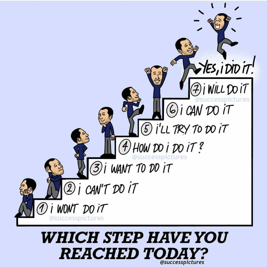 _ 1 In which step you are now ? COMMENT below 2 TAG