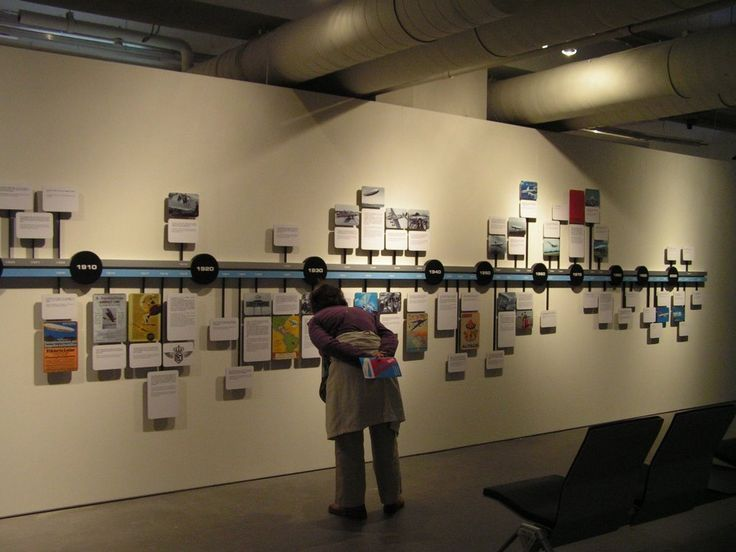 Timeline With Information Mounted Onto Foam Boards Rather Then Using Vinyl Exhibition Design Timeline Design History Wall