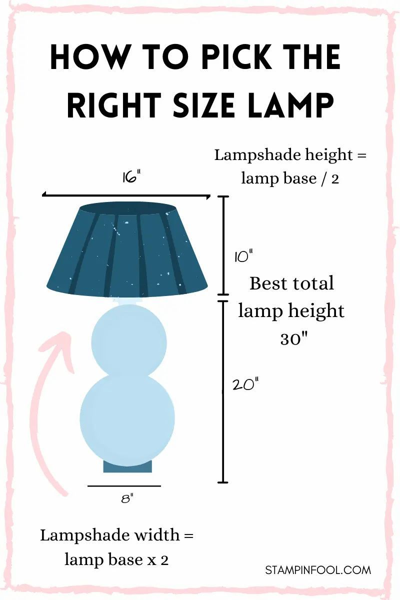 Simple Rules for the Right Size Bedside Lamps Every Time