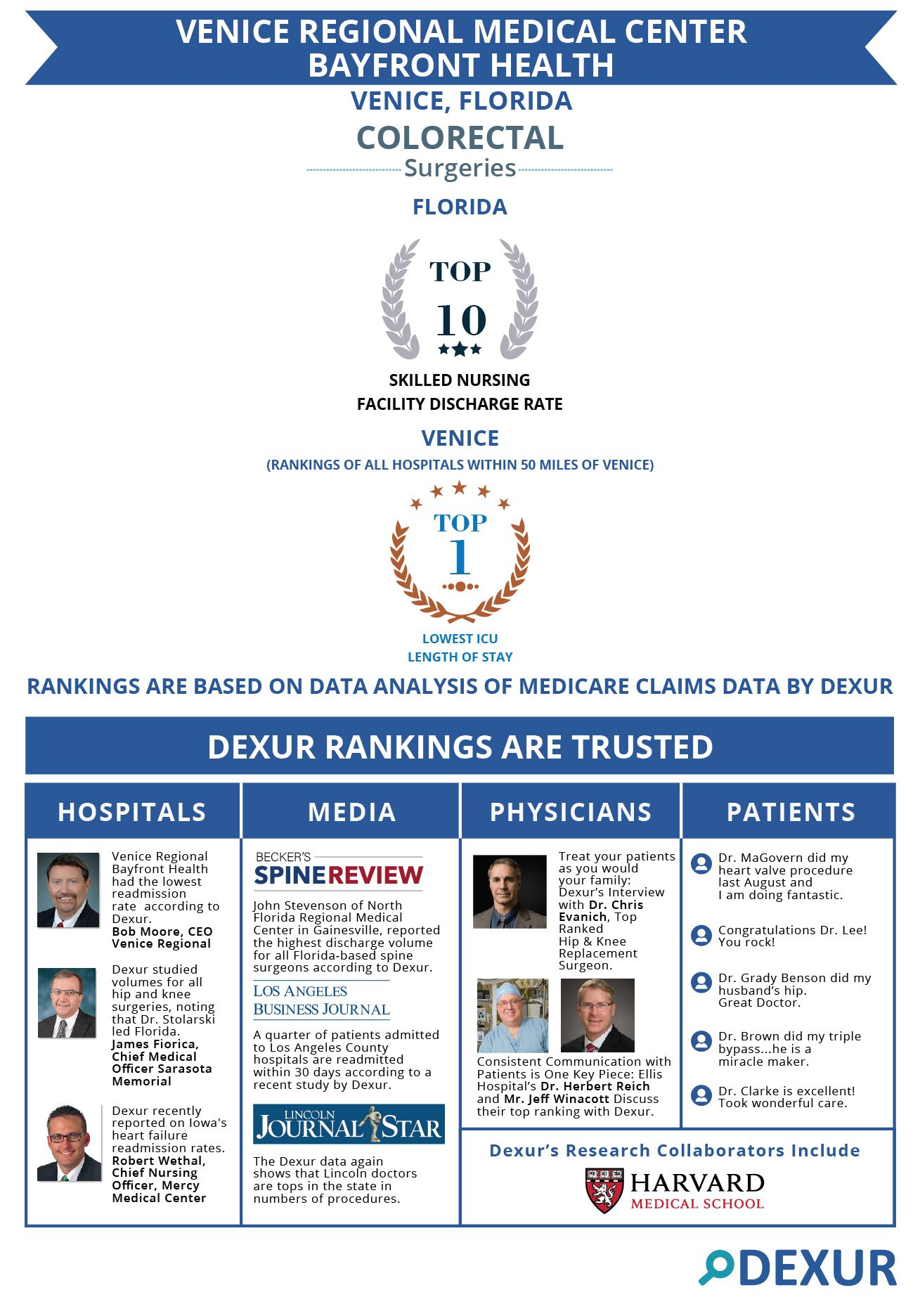 Venice Regional Medical Center Top ranked Hospital for