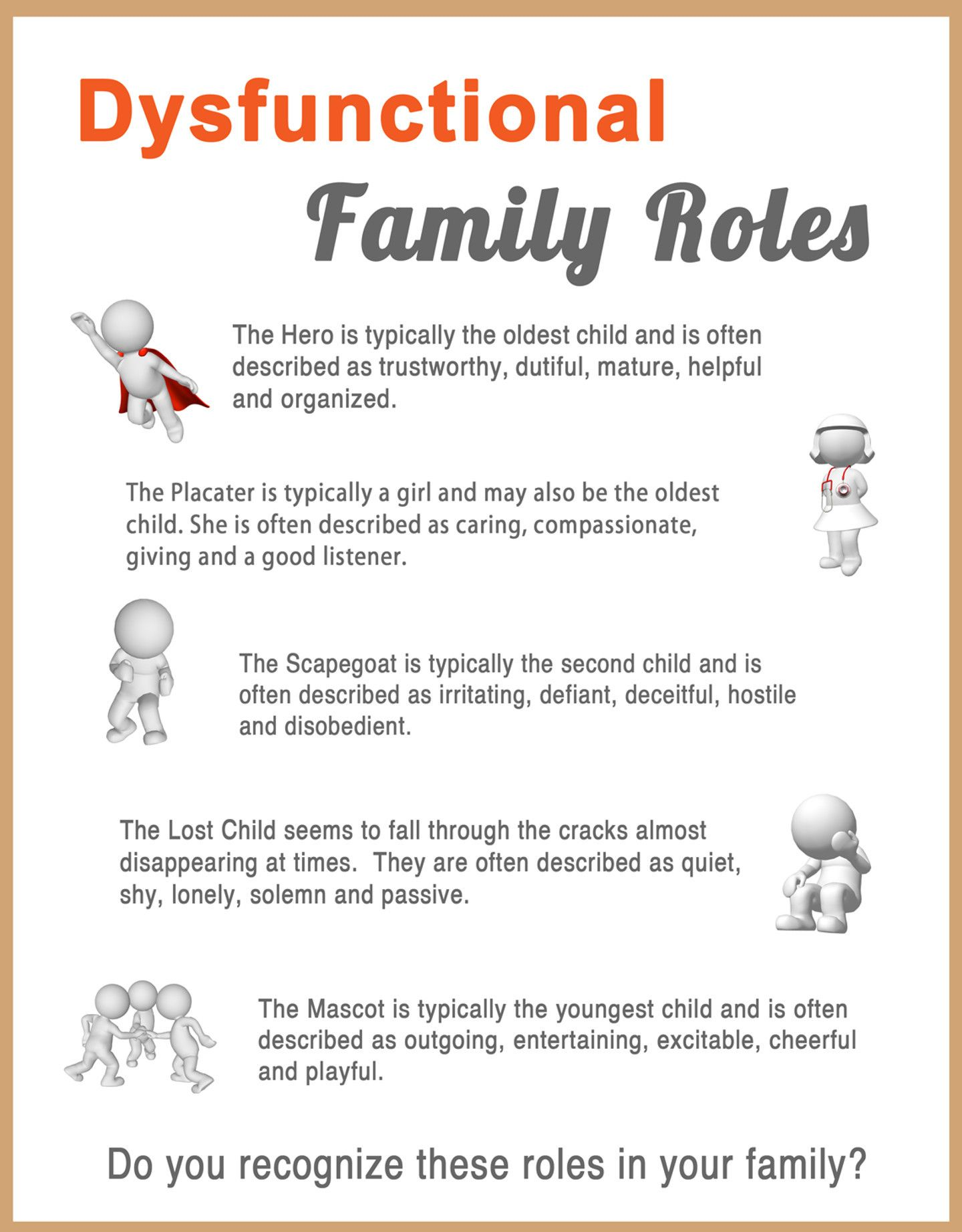 RESPONSIBLE Parenting Styles Worksheets – Family Roles in Addiction Worksheets