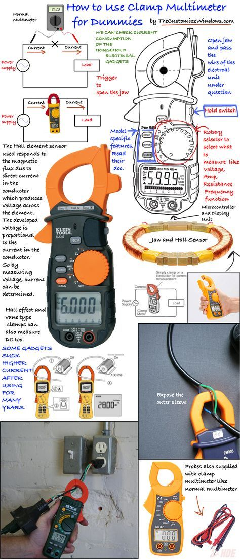 Clamp Multimeter : How To Use For Dummies | Clamp, Instruments and ...