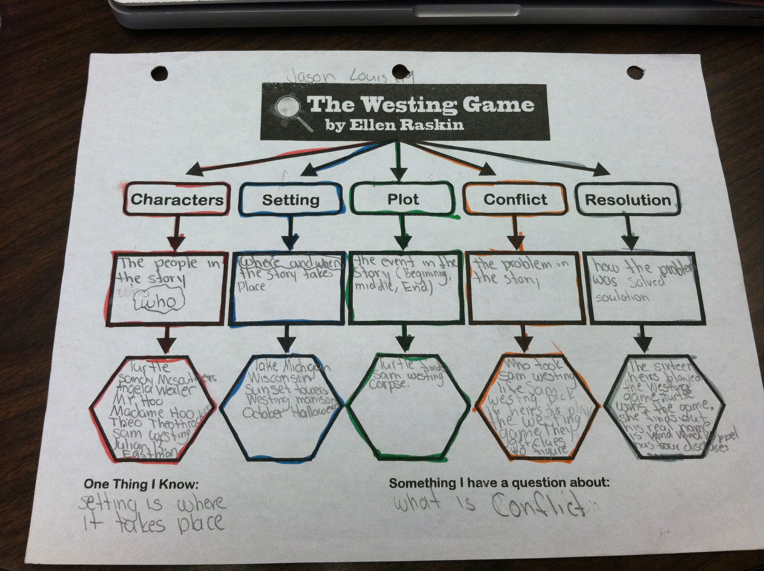 Printables The Westing Game Worksheets the westing game character cards things for teaching middle top down web game