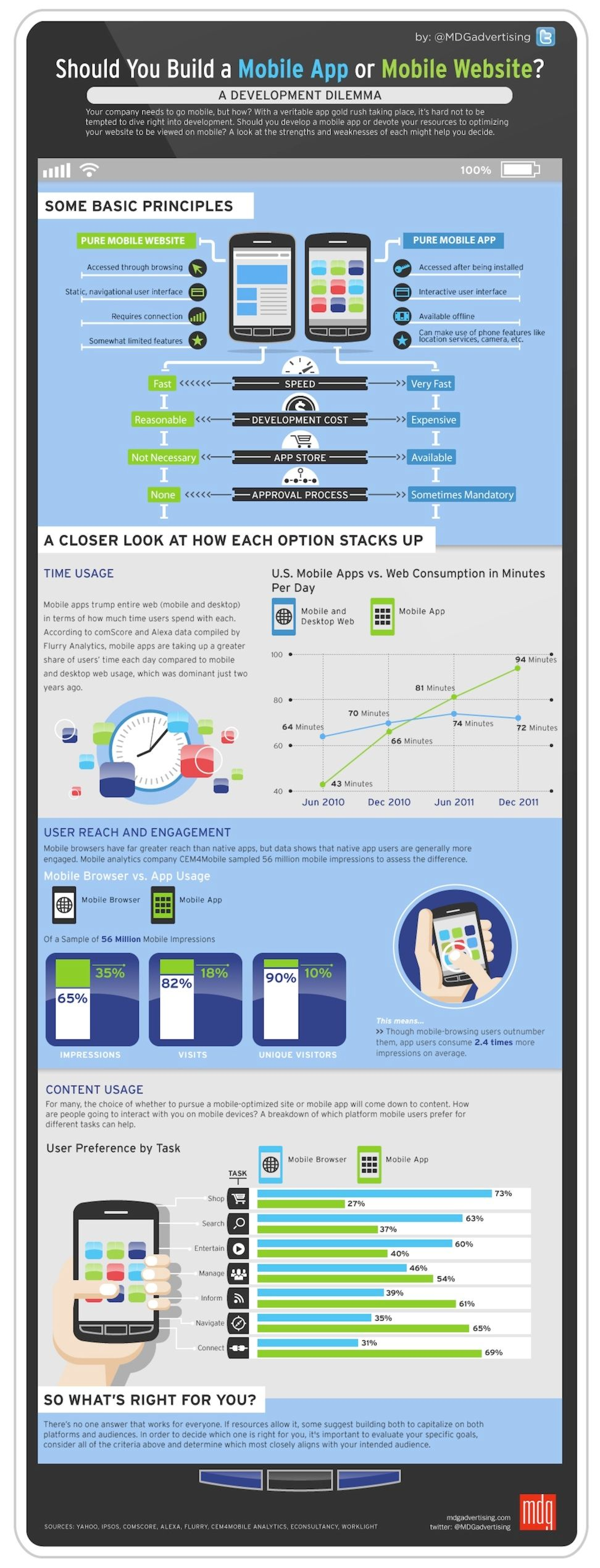 infographic-mobile-1