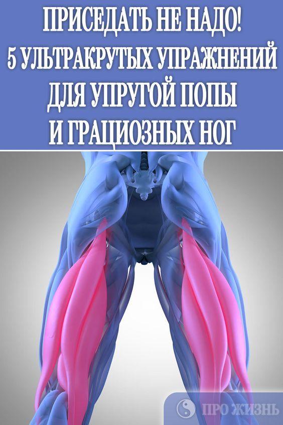 как похудеть в ногах без тренировок