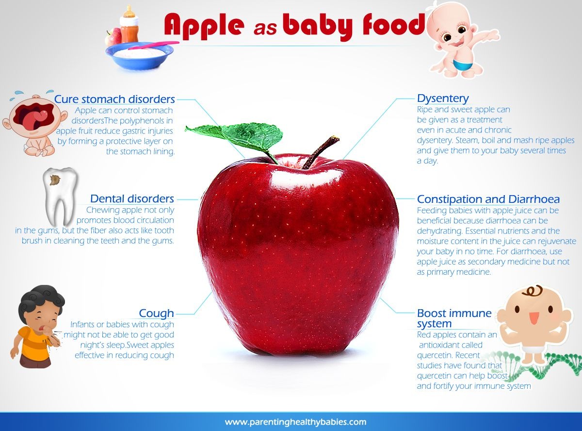 Health Benefits of Apple in Baby Food An infographic