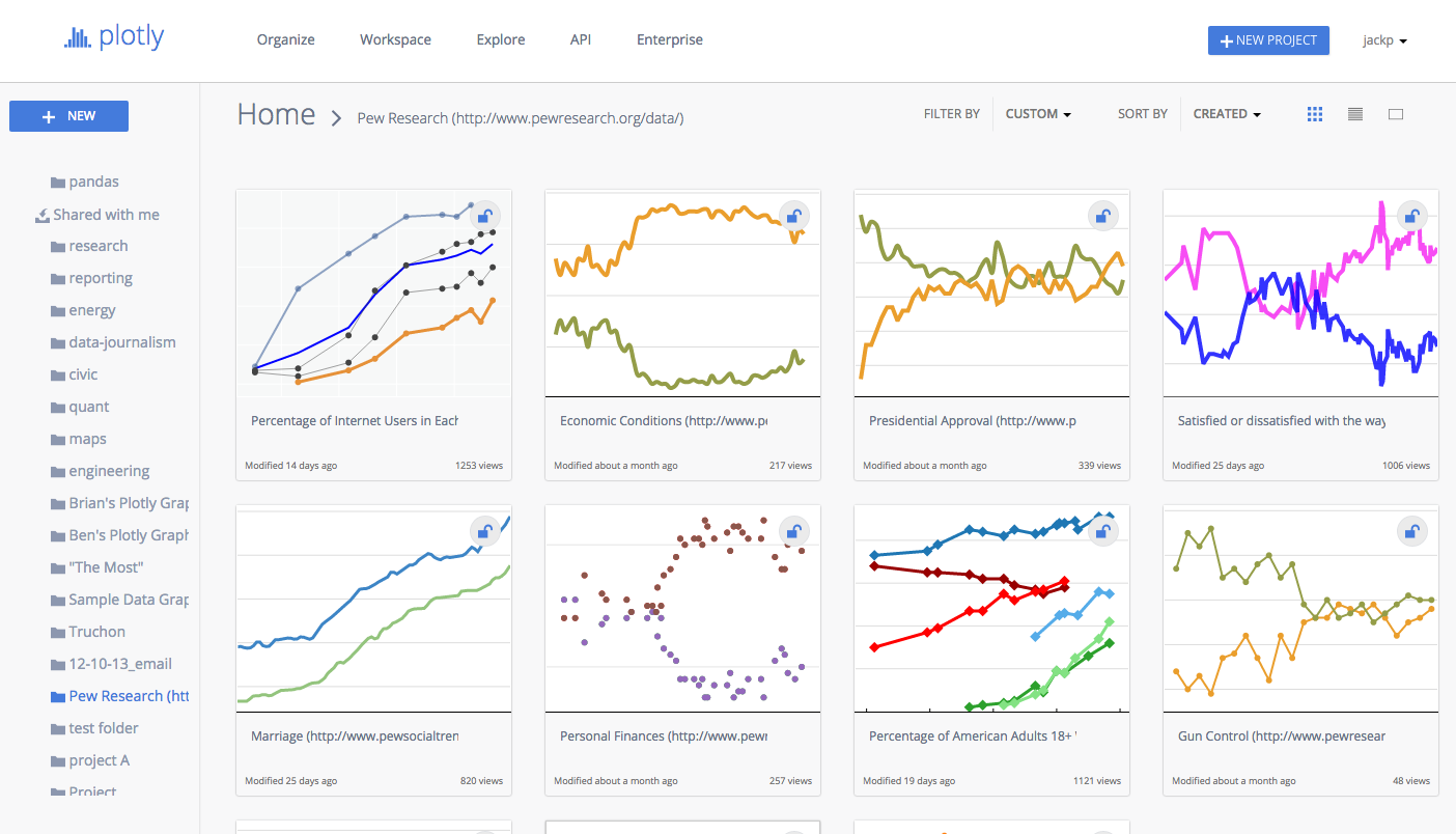 Plotly Create and share charts and reports online.Python