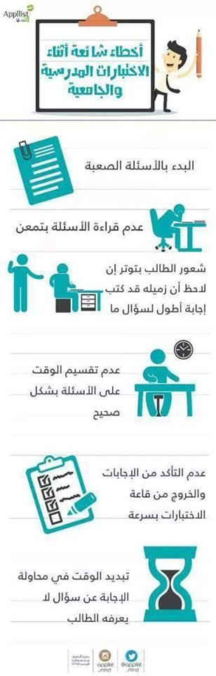 6 أخطاء شائعة أثناء الاختبارات المدرسية والجامعية Learning Education Learning Disabilities
