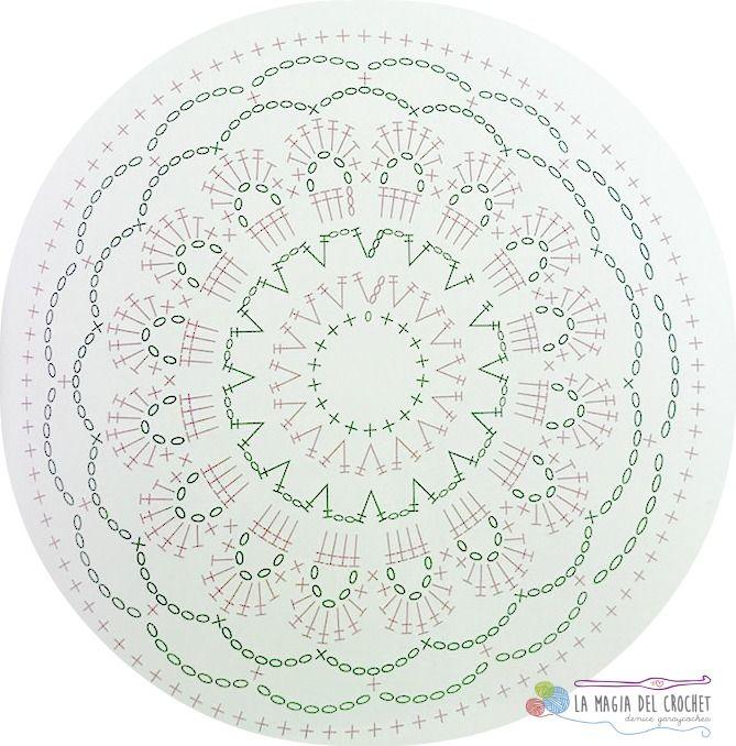 El efecto que proyectan estos mandalas en el material que sea que ...