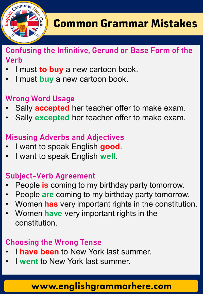 Common Grammar Mistakes In English Grammatical Errors Table Of Contents Confusing The Infinitive Common Grammar Mistakes Grammar Mistakes Learn English Words