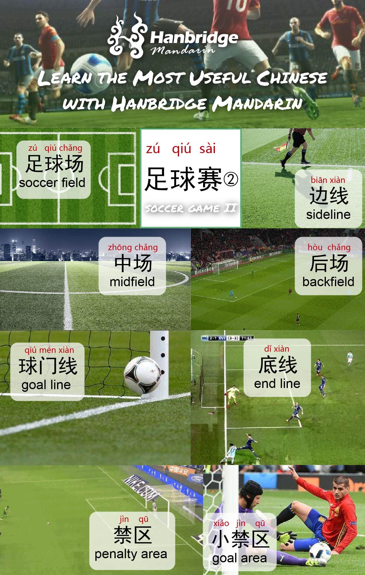 Learn Chinese Vocabulary About Soccer Game Mandarin Language Learn Chinese Chinese