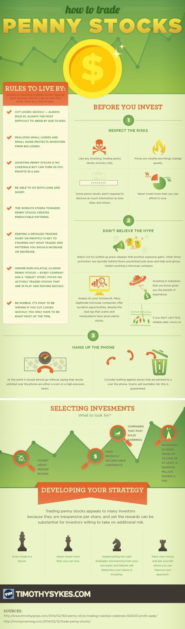 Trading infographic How to Trade Penny Stocks