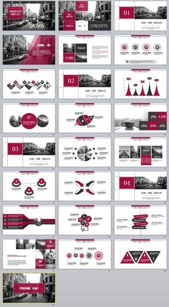 25+ advanced Business Report Powerpoint Templates