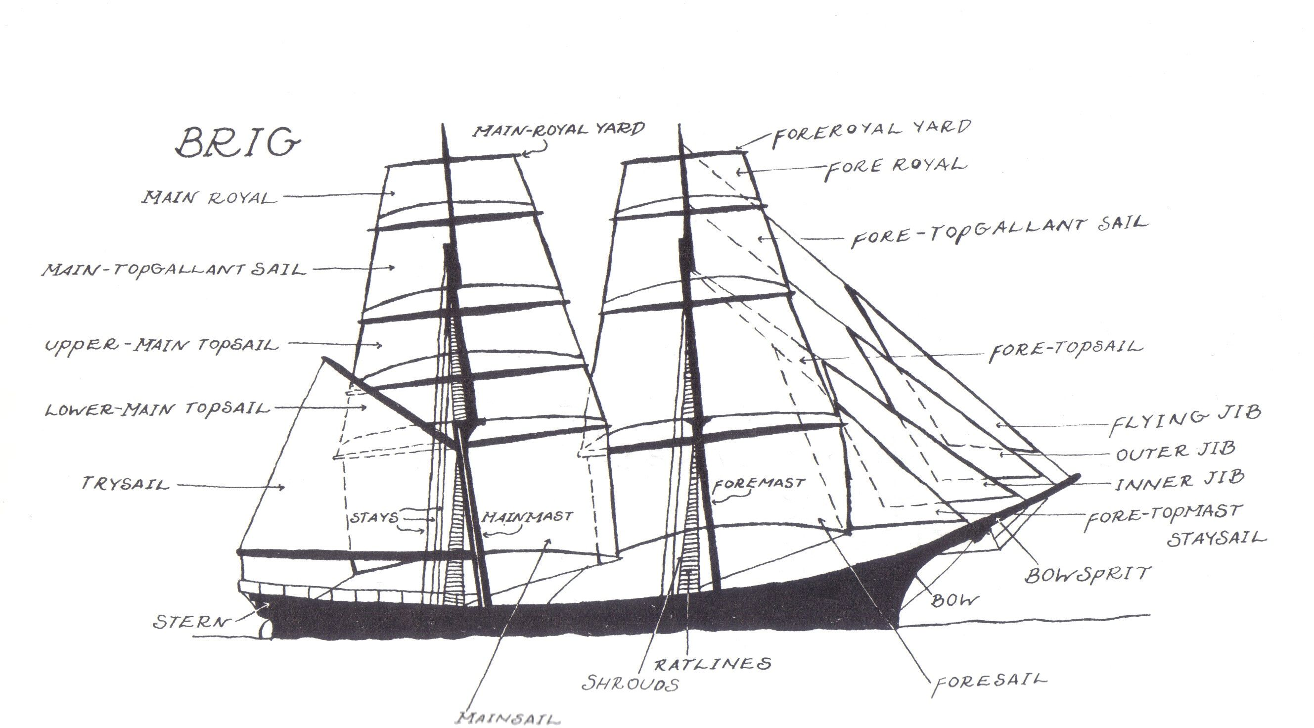 The True Confessions Of Charlotte Doyle Ship Diagram