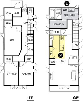32 56坪 2階ldk 縦型狭小地 洗面室にクローク付き 間取り 間取り アイデア 家