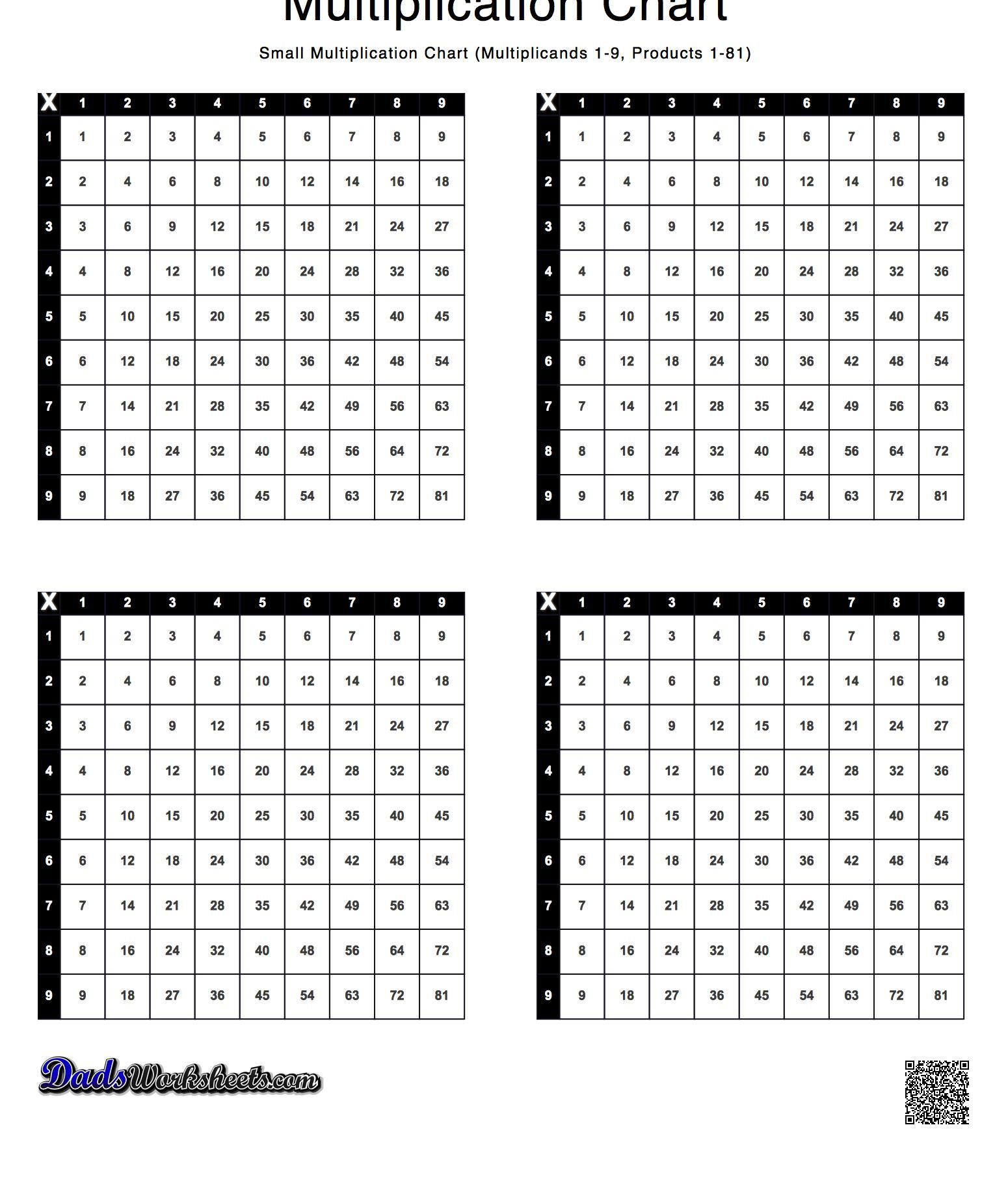 Multiplication Chart Small Multiplication Chart