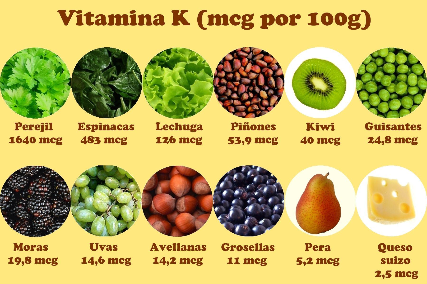 fotos de alimentos com vitamina k