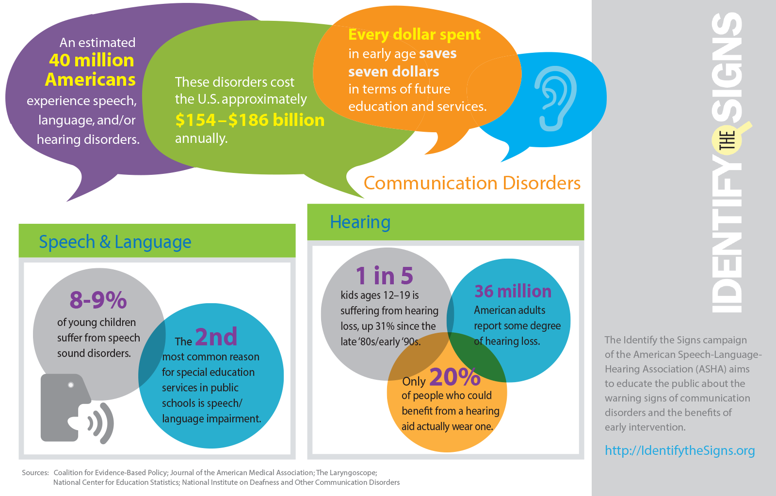 New BHSM infographic: An estimated 40 million Americans experience ...