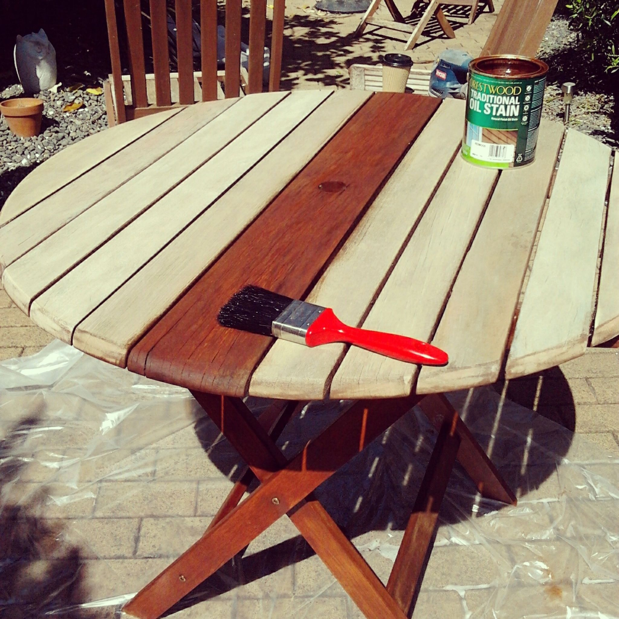 Outdoor Furniture Wood Stain Interior Paint Color Schemes Check More At Http Www Mtbasics C Outdoor Wood Furniture House Paint Interior Furniture