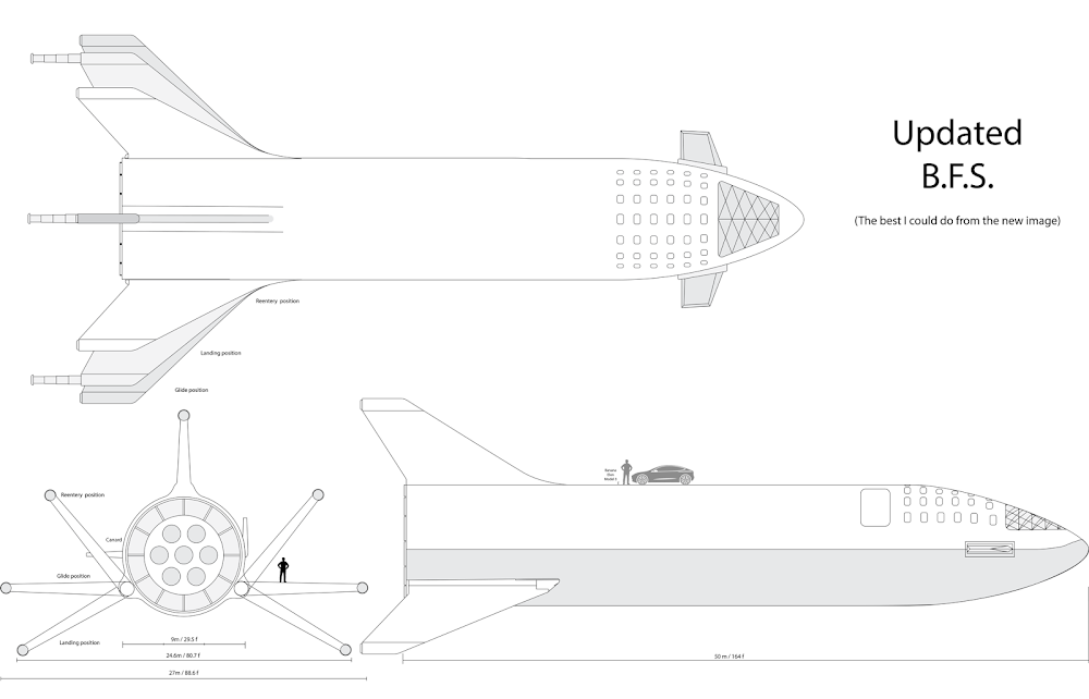 Official: updated design of SpaceX's Big Falcon Ship and