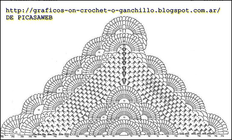 CHAL-Ñ.jpg (771×466) | Juani B | Pinterest | Chales tejidos, Chal y ...