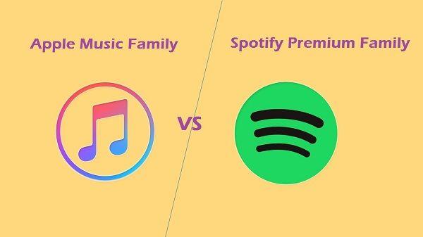 Apple Music Family Sharing, Family Plan, Spotify Premium