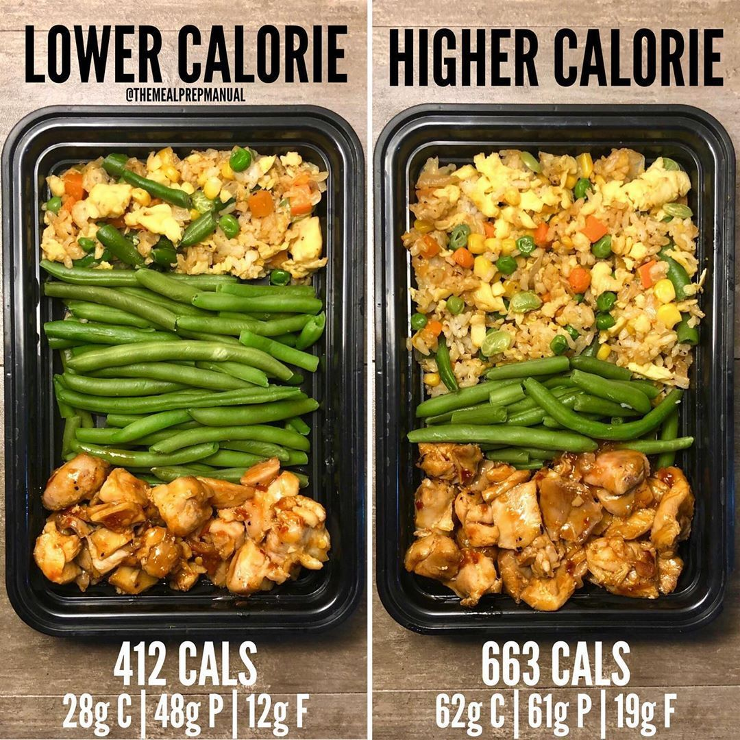 Weight Loss vs Weight Gain with Sambal Honey Chicken and Fried Rice The Meal Prep... #Chicken #fitne...