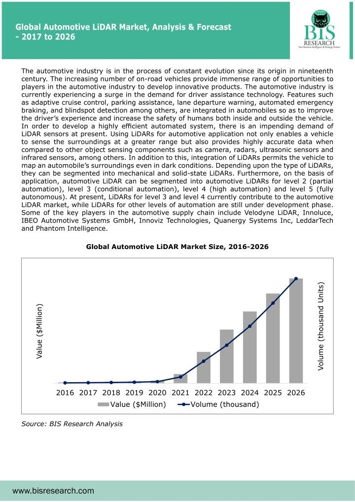 Global Automotive LiDAR Market Research 2017-2026