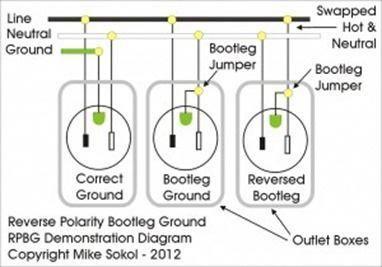 Bootleg-Ground-Demo #solarenergy,solarpanels,solarpower