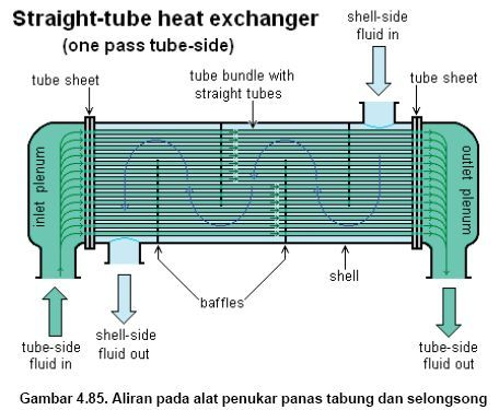 Heat Exchanger Hydraulic Systems Steam Boiler Boiler