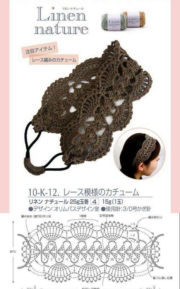 Grafico | Crochet lace | Pinterest | Ganchillo, Tejido y Patrones