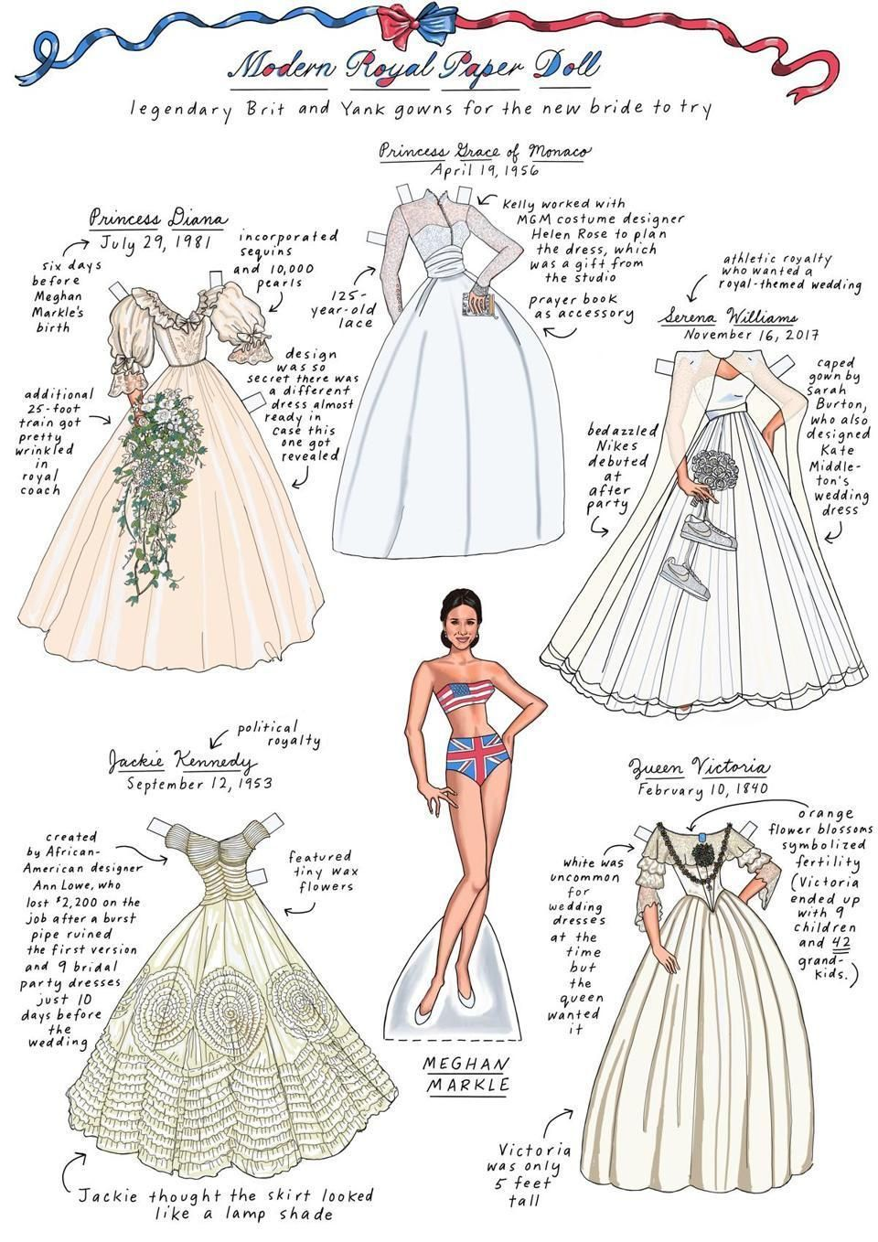 A Paper Doll Version Of Famous Wedding Dresses Meghan Markle Should Try The Boston Globe Paper Dolls Famous Wedding Dresses Paper Dolls Printable