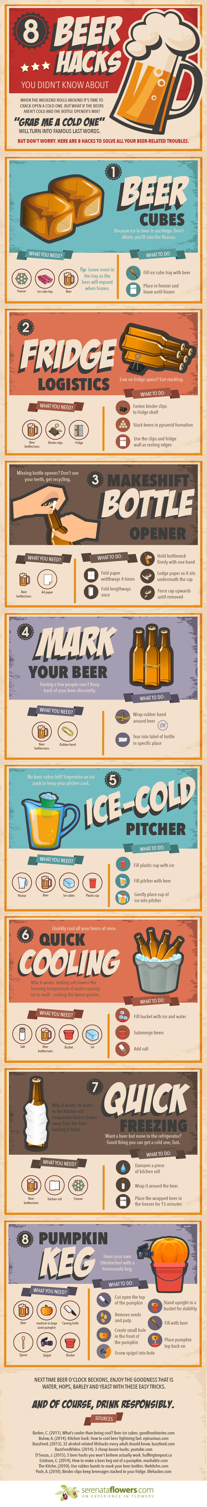 8 Beer Hacks you Didn't Know About #infographic