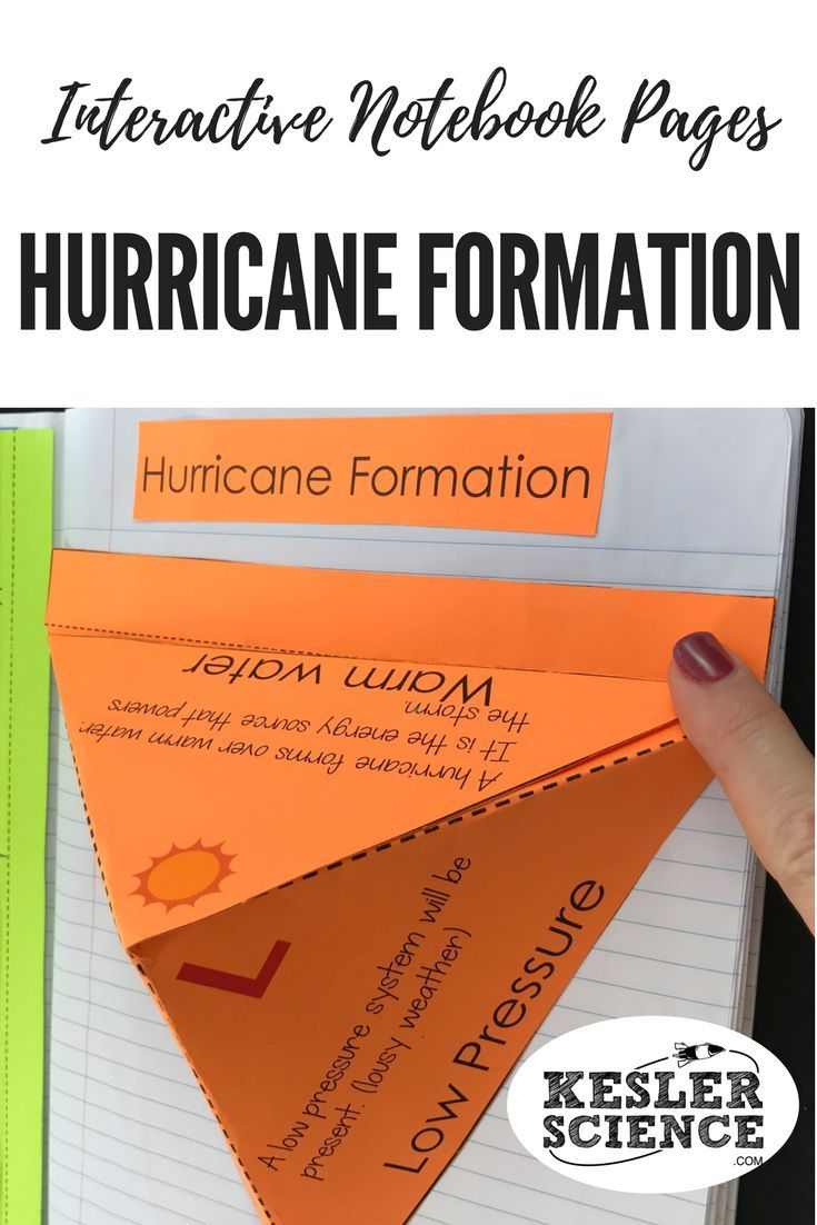 Weather interactive notebook pages science notebooks worksheets teach a weather lesson on how hurricanes form with this 3d pyramid foldable worksheet turn robcynllc Images
