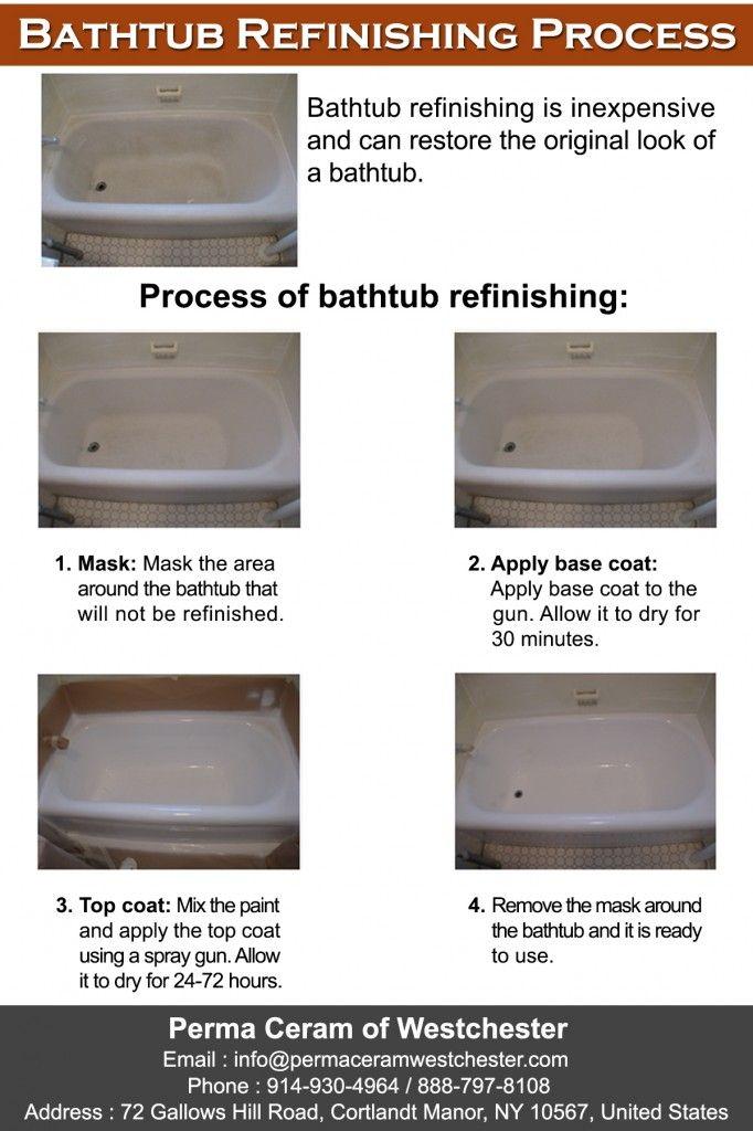 Bathtub Refinishing Process Refinish Bathtub