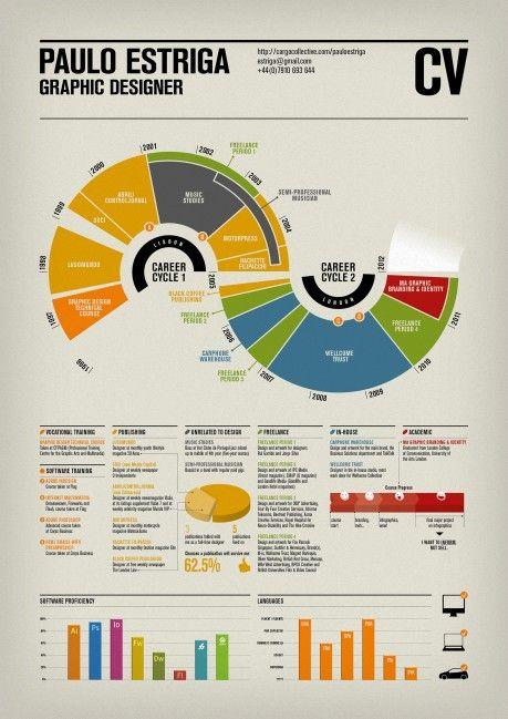 PAULO ESTRIGA u2013 INFOGRAPHIC CV Infoporn Pinterest - worlds best resume